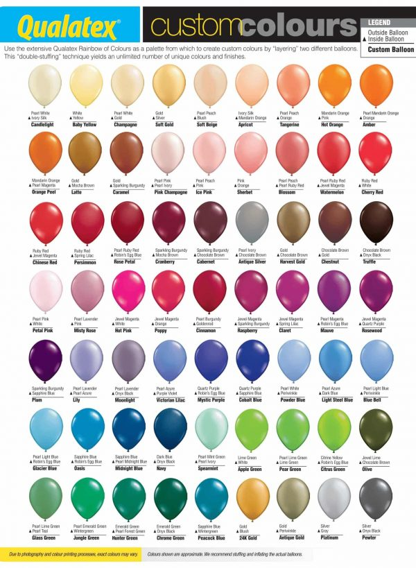 Custom Colour Balloon Chart